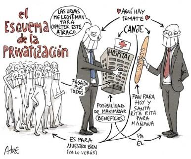 esquema de la privatización