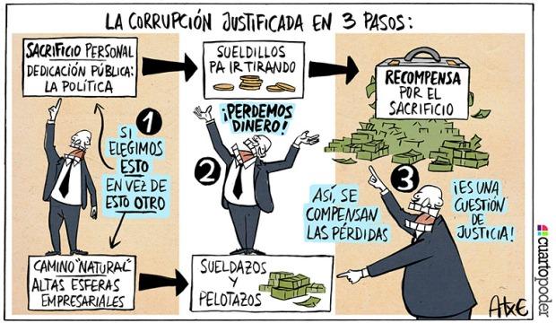 16:09:07Justificación de la corrupción